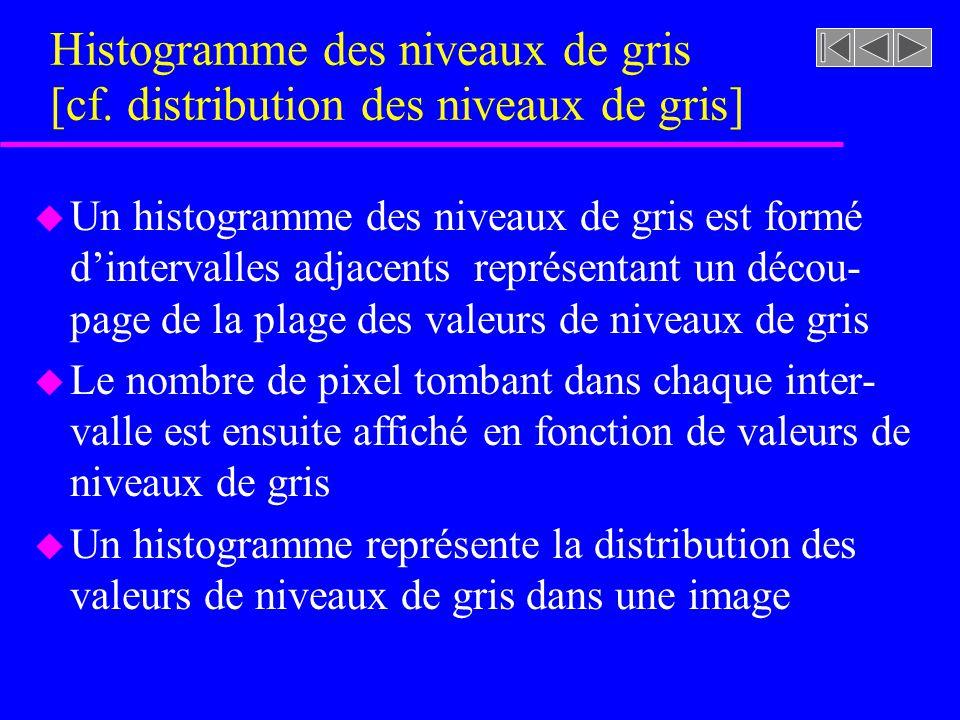 Histogramme des niveaux de gris [cf. distribution des niveaux de gris]